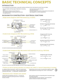 manually operated switches technical concepts